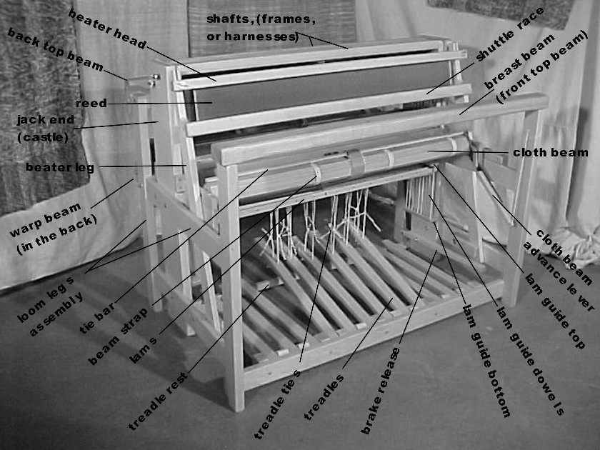 "INKLE LOOM 17 1//2/"" INSTRUCTION BOOKLET /& SHUTTLE//BEATER HARD  MAPLE"